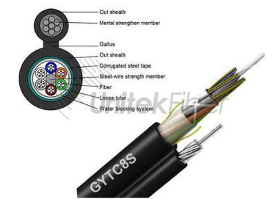 Self-supporting Figure 8 Fiber Optic Aerial Cable(GYTC8S)