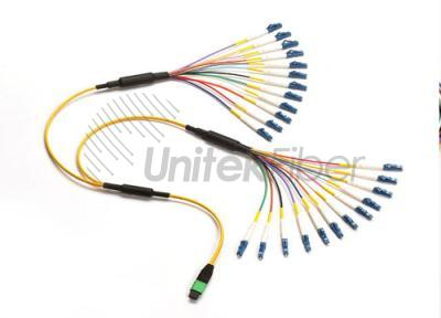 MPO-LC Optical Trunk Cables SM OM3 12 cores, 24 cores, 96 cores and 144cores