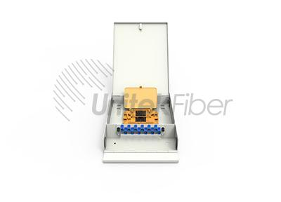 24 Ports Wall Mounted Fiber Optical Patch Panel