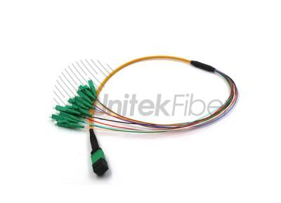 High Quality Bending Radius MPO/MTP SM LC FTTH Fiber Optic Pigtails LSZH