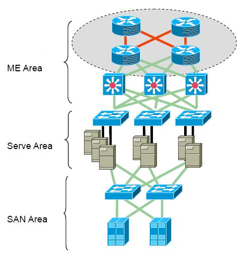 Data Center Structured Cabling Standard