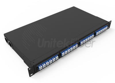 96 Fibers MPO MTP Rack Mount Fiber Optic Patch Panel Single Mode Multimode