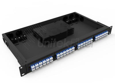 Customized Design Fiber Optic MPO MTP 1U Rack Mount Changeable Adapter Faceplate