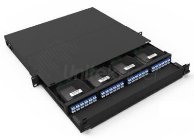 Multi-functional Slid out Fiber Optic MPO MTP Patch Panel Mountable for LC, SC Adpater Faceplate