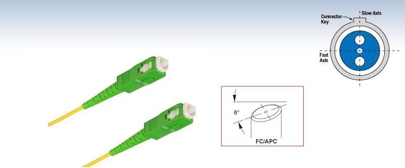 How to realize the precise connection of optical fiber by optical fiber adapter