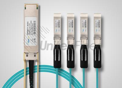 AOC 100G QSFP28 to QSFP28 5M OM3 Active Optical Cable