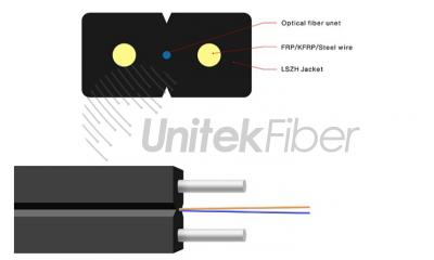 Indoor Butterfly FTTH GJXH Optic Cable